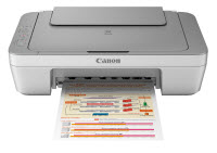 Canon IJ Pixma MG2410 - Multifunction printer - Ink-jet